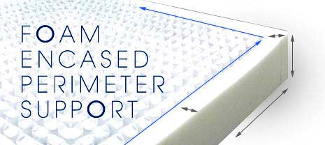 Foam-Encasement-Web