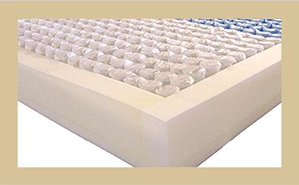 Spring Bed ZEES Foam Encased