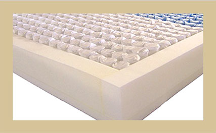 Spring Bed ZEES Foam Encased