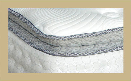 Spring Bed ZEES Pillow Top