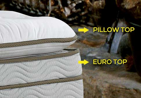 Pillow Top Euro Top - Serta iSolitaire