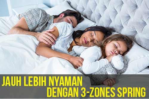 spring bed dengan pegas 3 zona